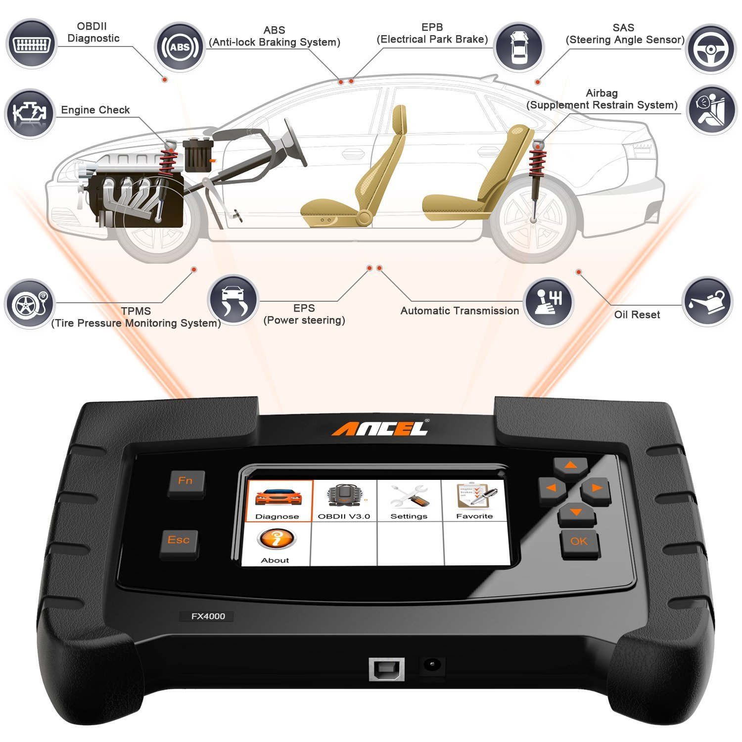 Lighting Deal: ANCEL FX4000 All System Automotive OBD2 Scanner $187.49 With  Free Shipping @Amazon